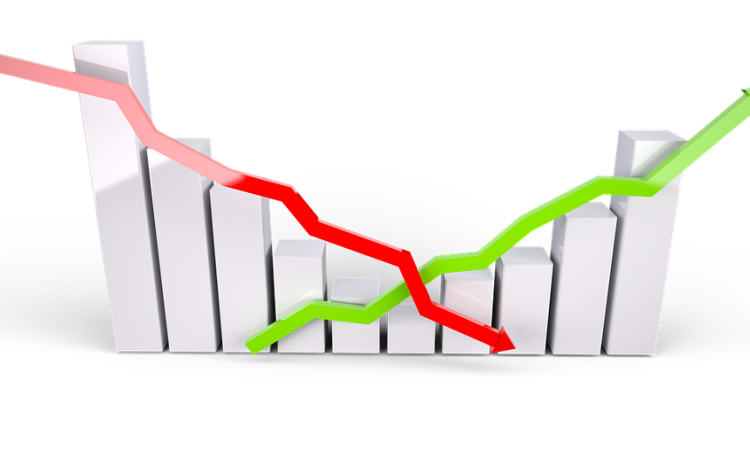 Graph showing stock management